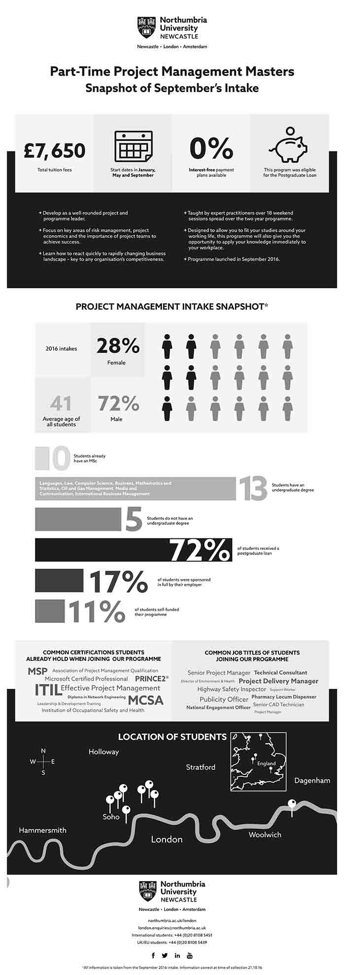 northumbria university london infographic msc project our infographic pdf here