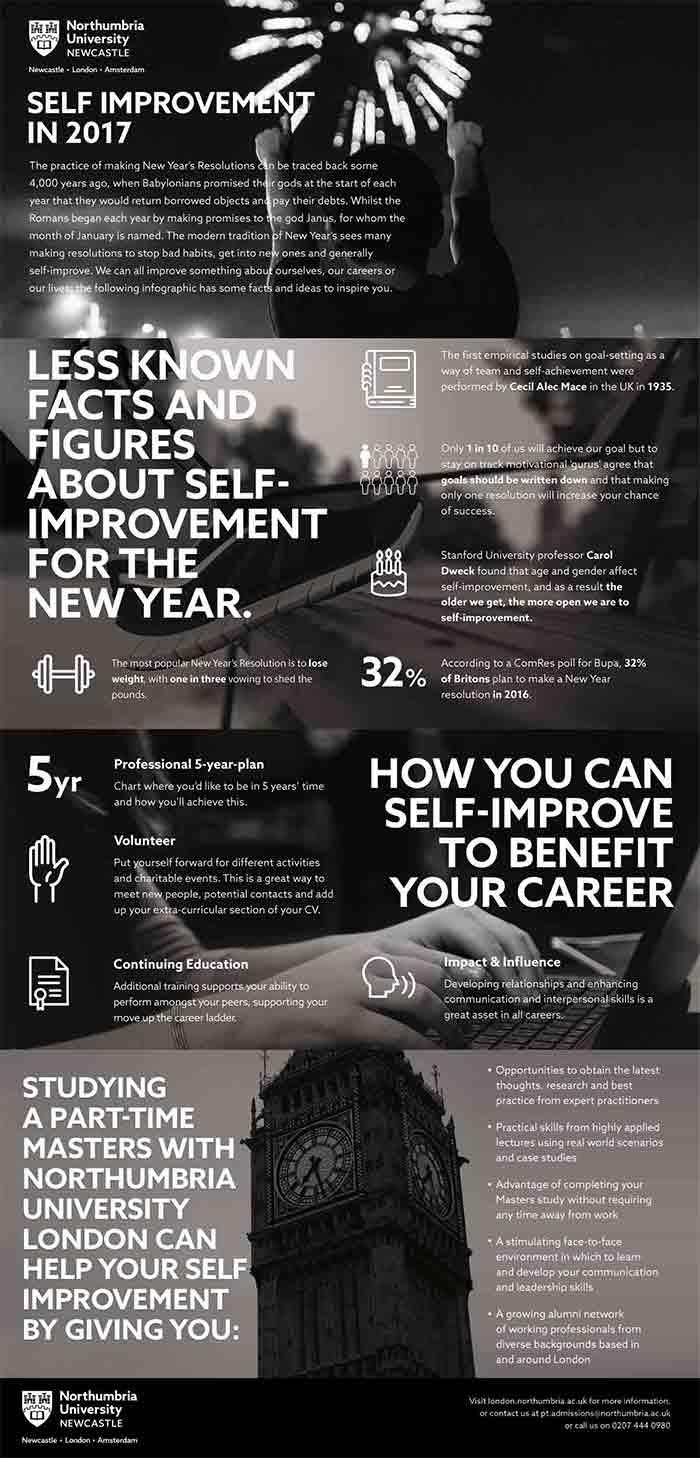 Self-Improvement Infographic 2017